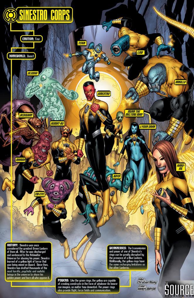 Sinestro_Corps_Panel